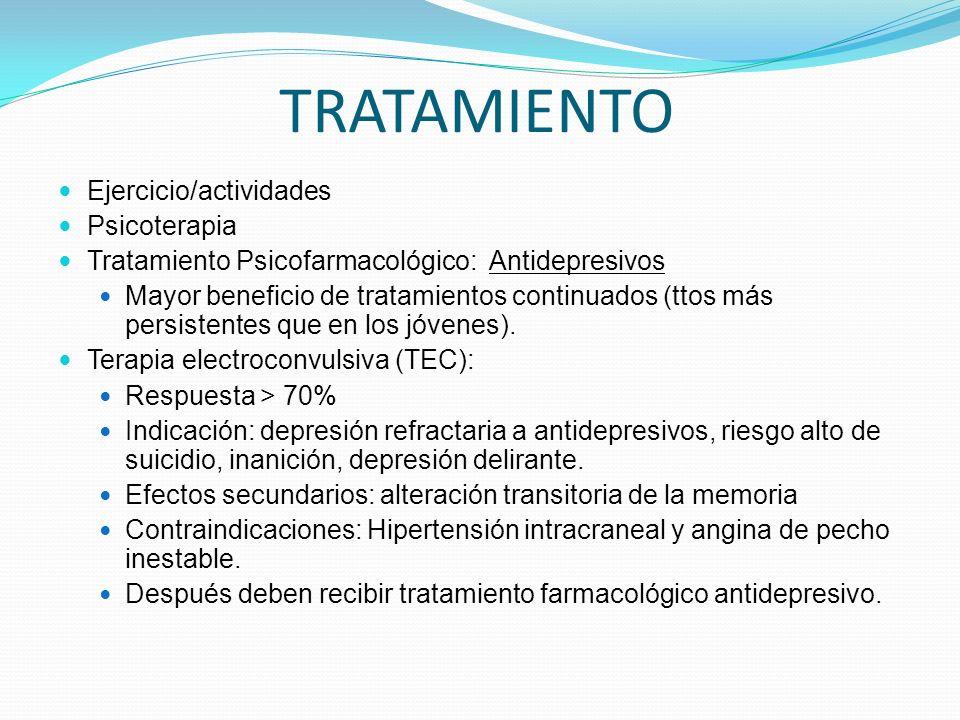 Tratamiento farmacológico anorexia