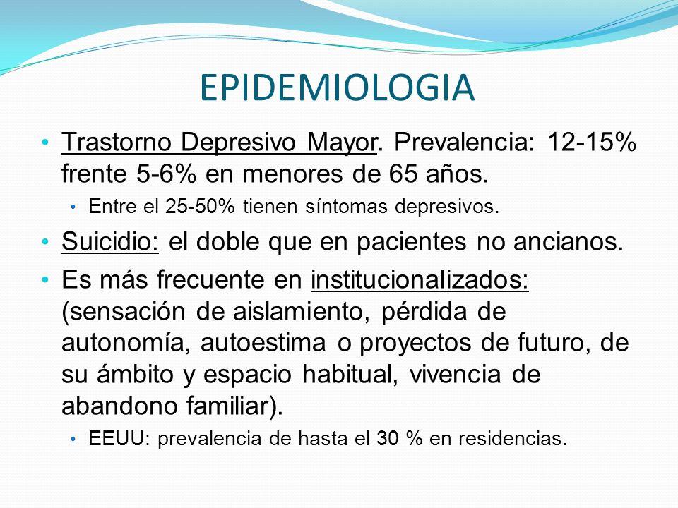 EPIDEMIOLOGIA Trastorno Depresivo Mayor. Prevalencia: 12-15% frente 5-6% en menores de 65 años. Entre el 25-50% tienen síntomas depresivos.