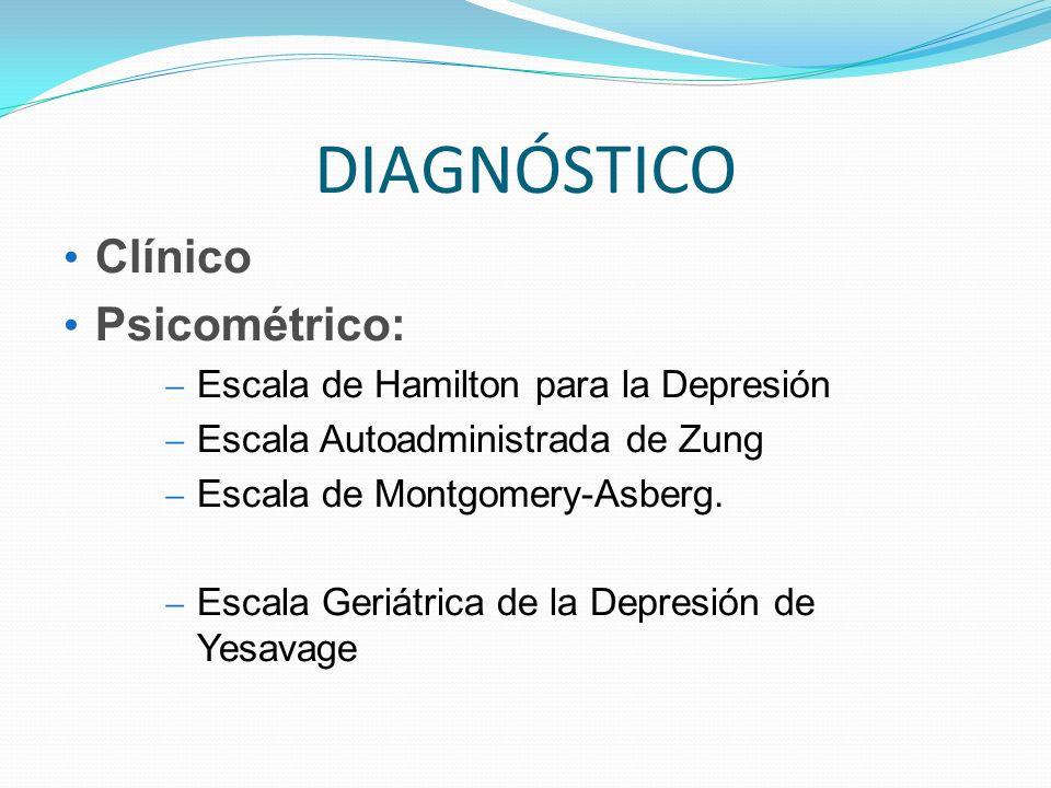 DIAGNÓSTICO Clínico Psicométrico: Escala de Hamilton para la Depresión