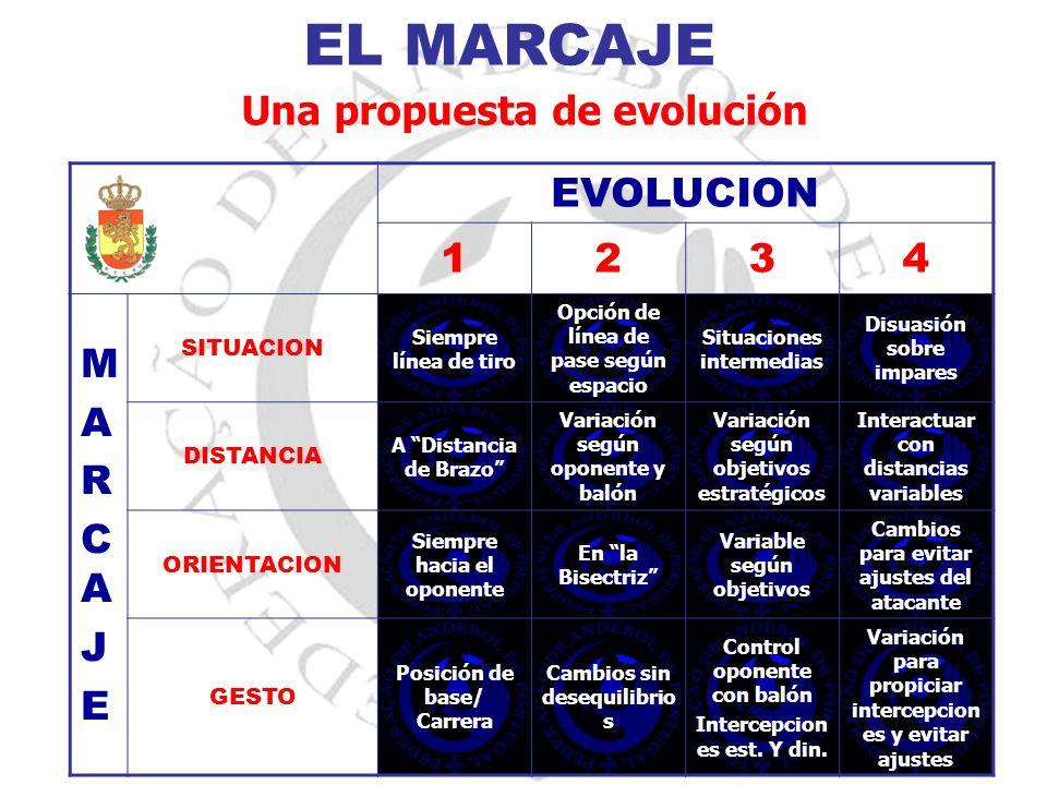 EL MARCAJE Una propuesta de evolución EVOLUCION 1 2 3 4 M A R CA J E