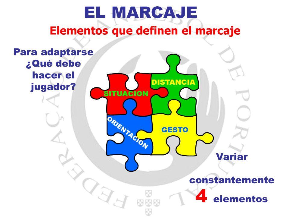 4 elementos EL MARCAJE Elementos que definen el marcaje Para adaptarse