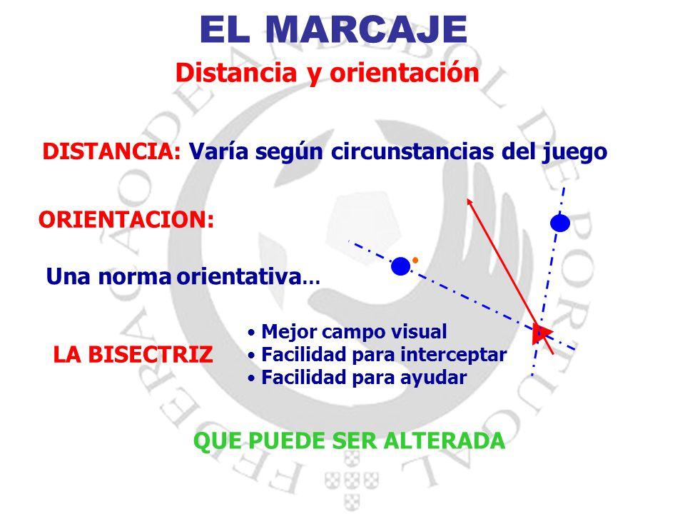 EL MARCAJE Distancia y orientación