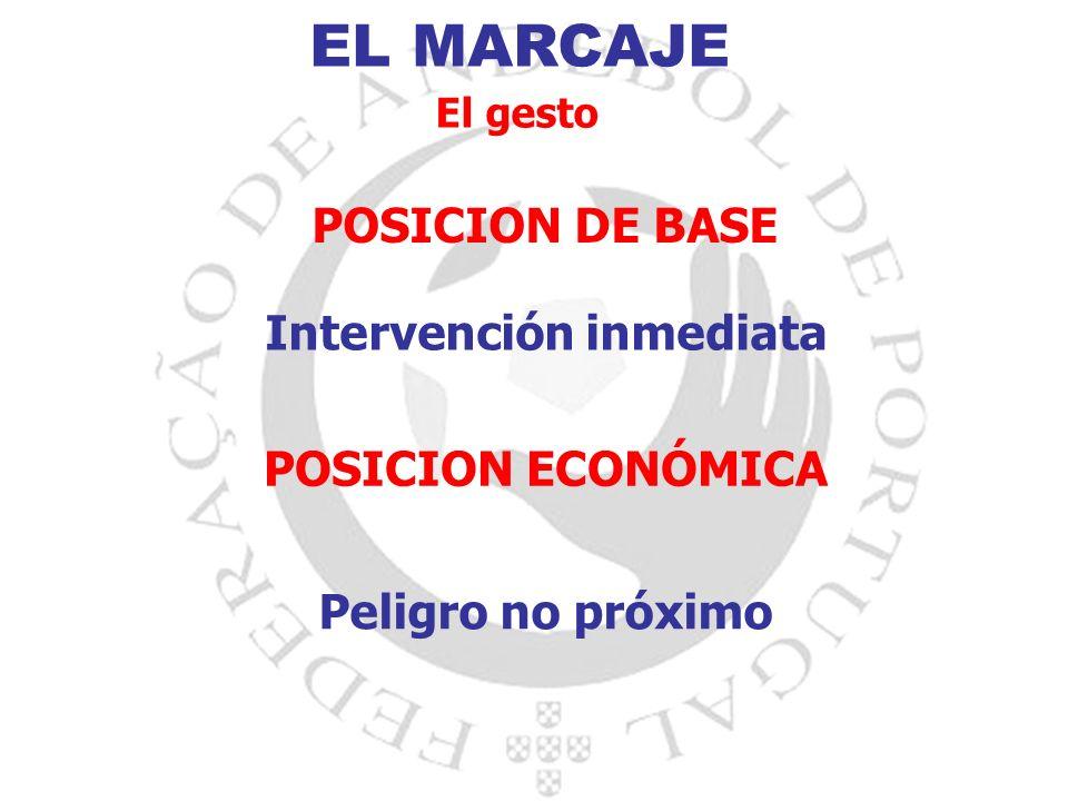 EL MARCAJE POSICION DE BASE Intervención inmediata POSICION ECONÓMICA