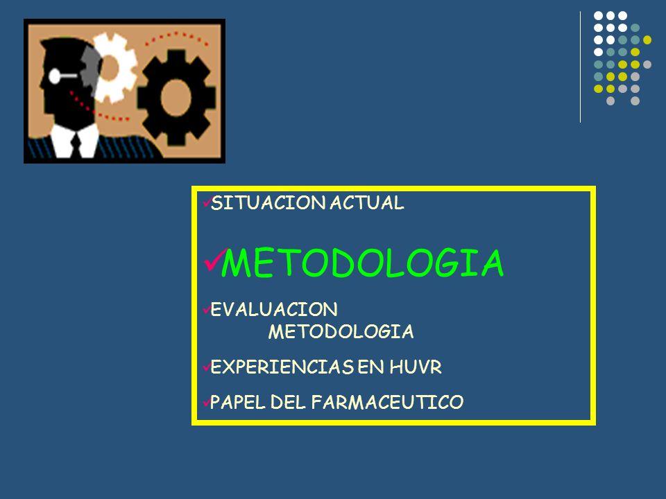 METODOLOGIA SITUACION ACTUAL EVALUACION METODOLOGIA