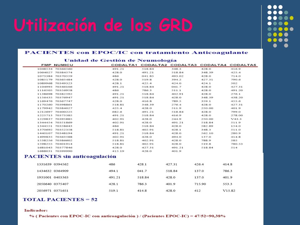 Utilización de los GRD