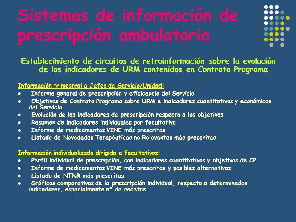 Sistemas de información de prescripción ambulatoria