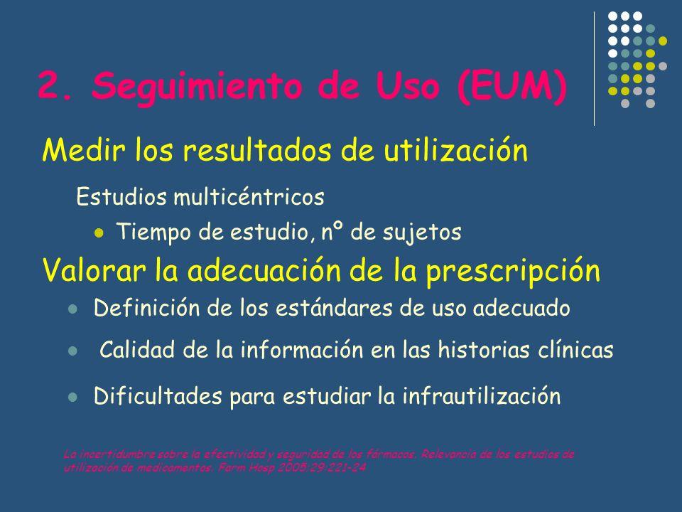 2. Seguimiento de Uso (EUM)