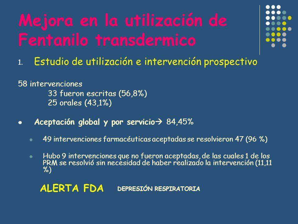 Mejora en la utilización de Fentanilo transdermico