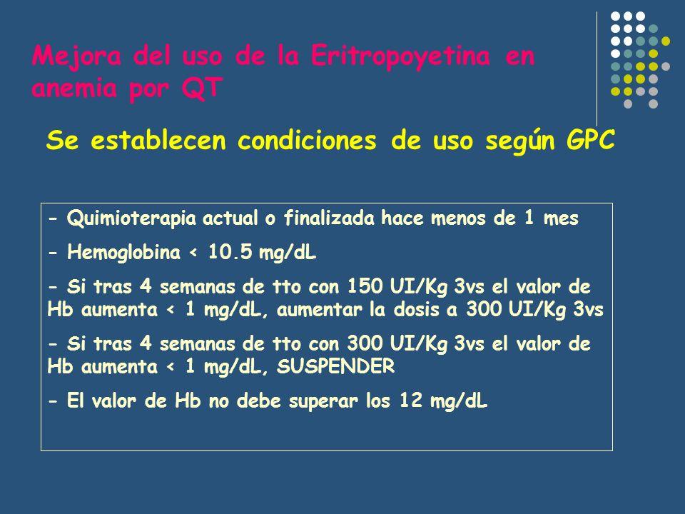 Mejora del uso de la Eritropoyetina en anemia por QT