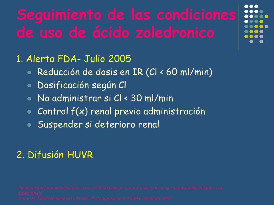 Seguimiento de las condiciones de uso de ácido zoledronico