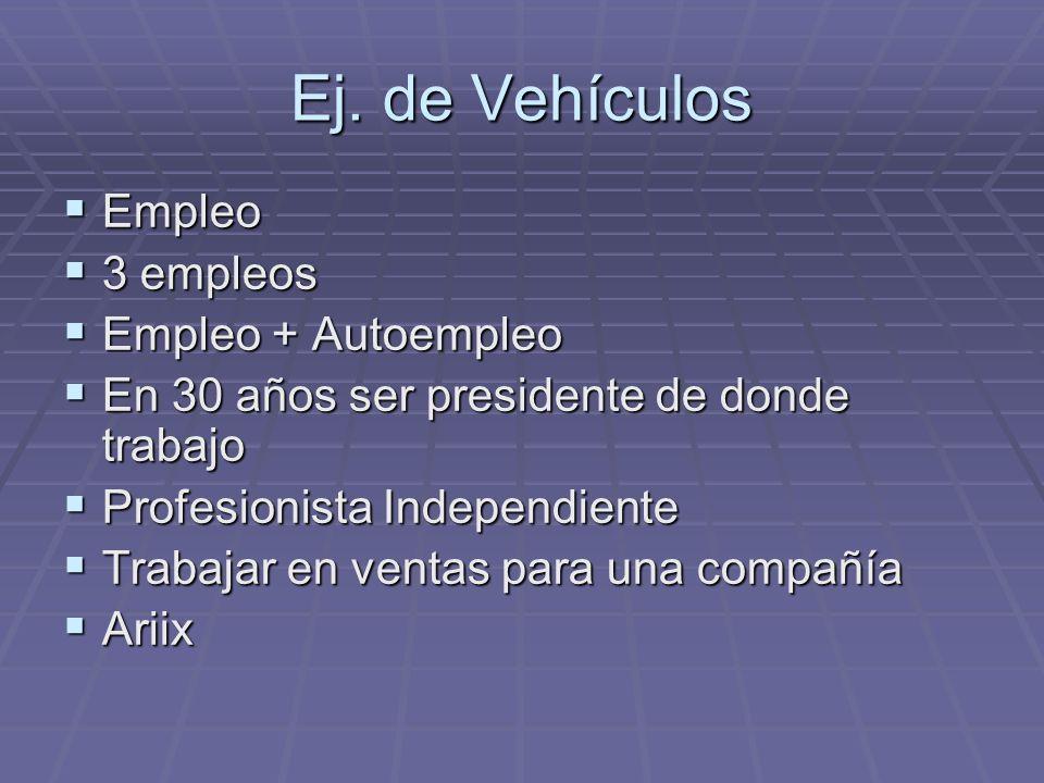 Ej. de Vehículos Empleo 3 empleos Empleo + Autoempleo