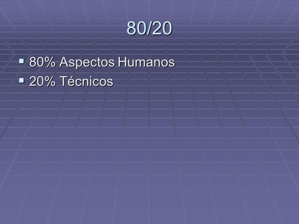 80/20 80% Aspectos Humanos 20% Técnicos