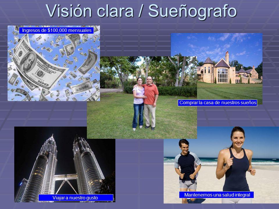 Visión clara / Sueñografo