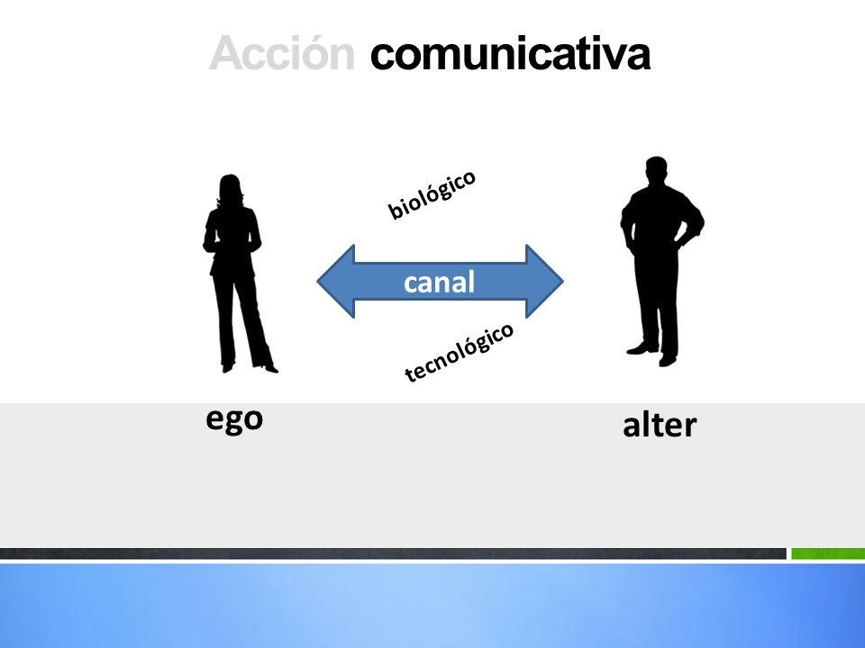 Acción comunicativa biológico canal tecnológico ego alter