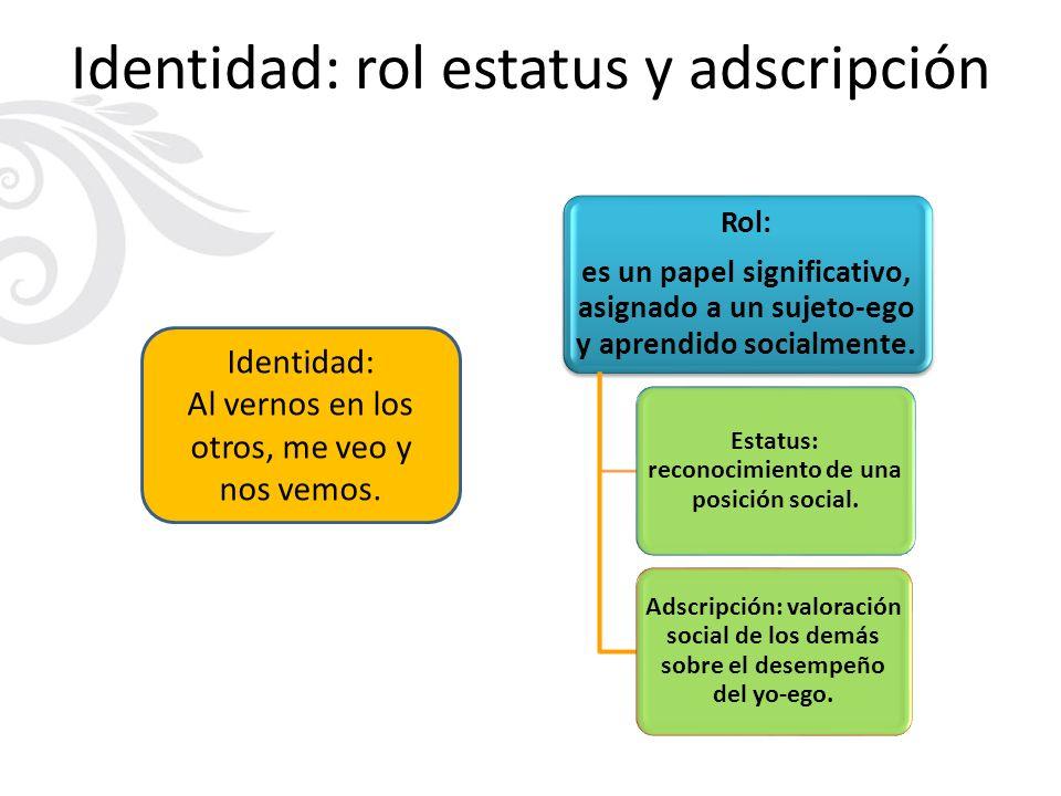 Identidad: rol estatus y adscripción