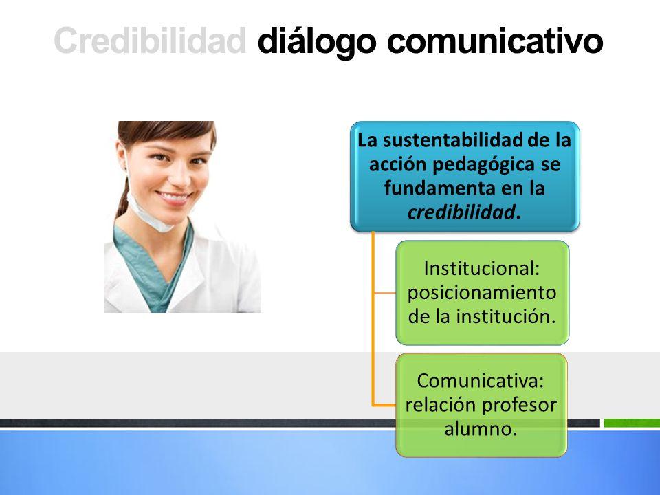Credibilidad diálogo comunicativo