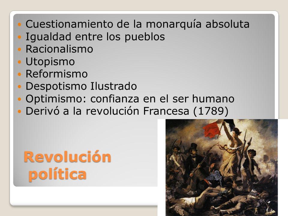 Revolución política Cuestionamiento de la monarquía absoluta