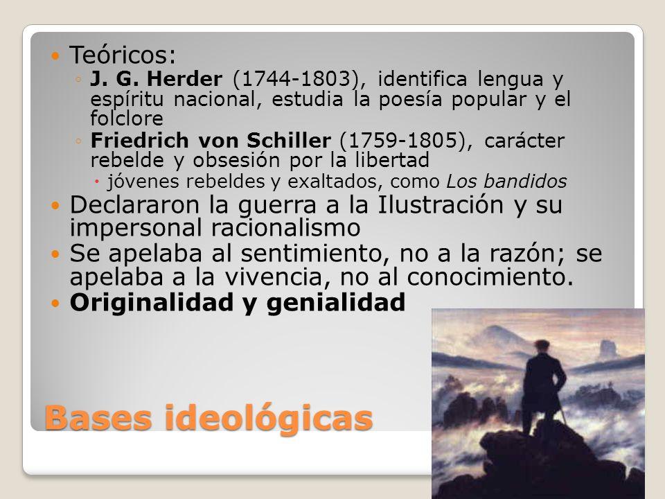 Bases ideológicas Teóricos: