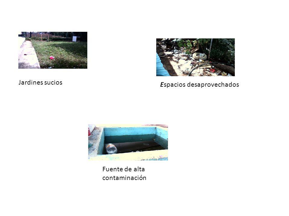 Jardines sucios Espacios desaprovechados Fuente de alta contaminación