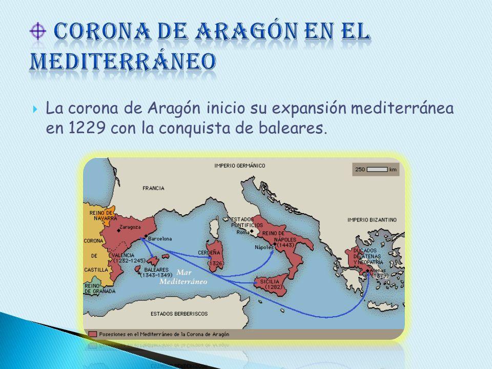CORONA DE ARAGÓN EN EL MEDITERRÁNEO