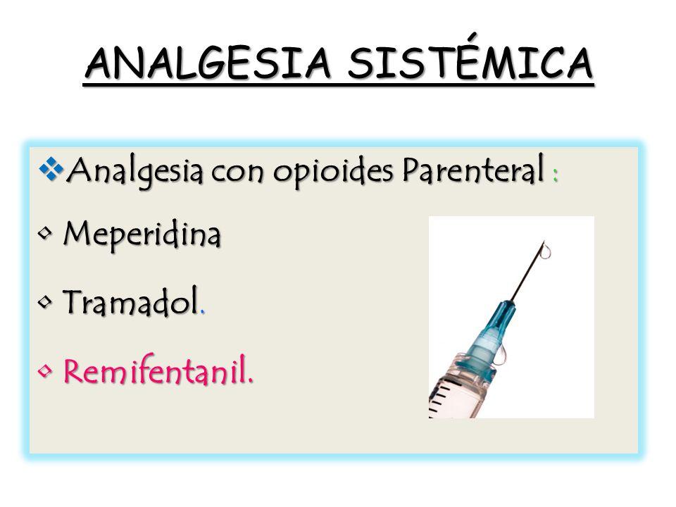 ANALGESIA SISTÉMICA Analgesia con opioides Parenteral : Meperidina