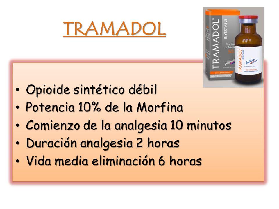 TRAMADOL Opioide sintético débil Potencia 10% de la Morfina