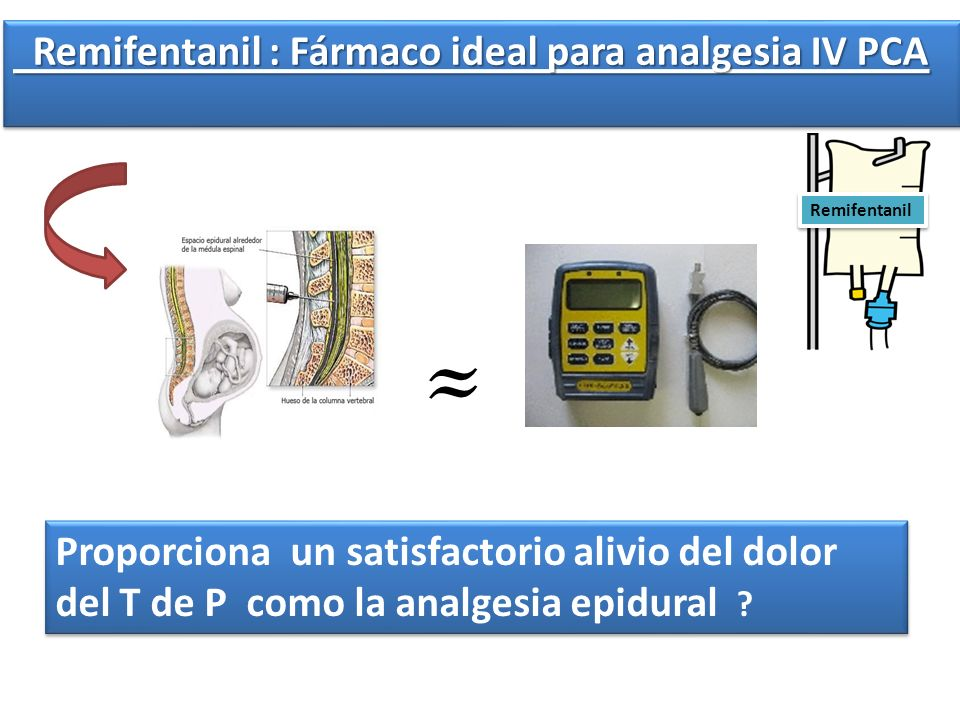 ≈ Remifentanil : Fármaco ideal para analgesia IV PCA