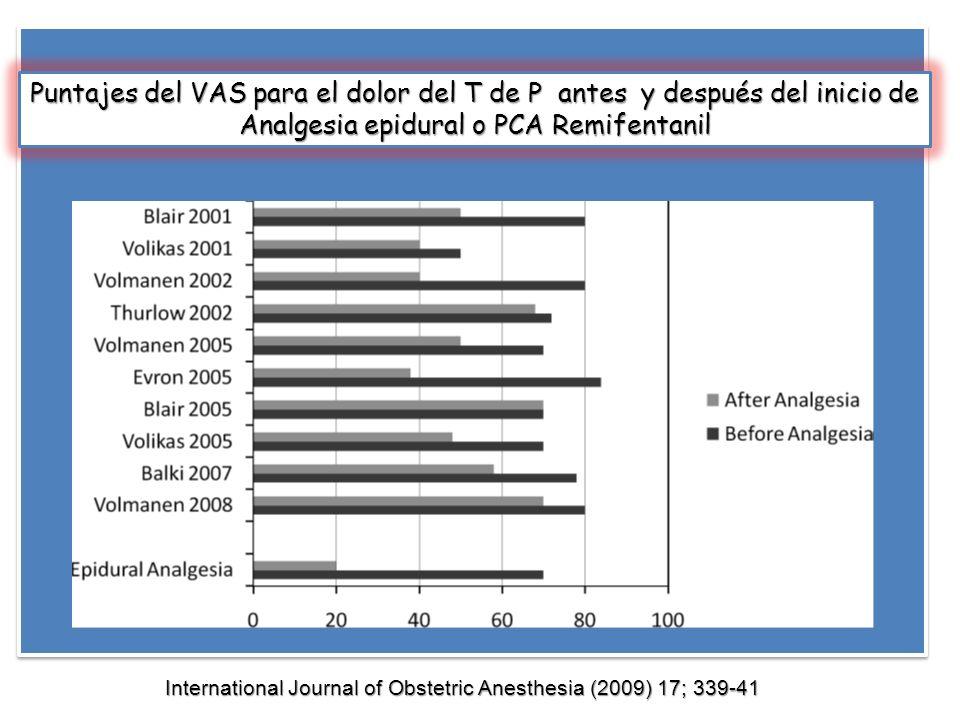 Analgesia epidural o PCA Remifentanil