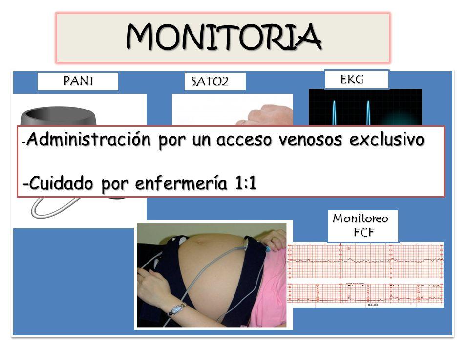 MONITORIA -Cuidado por enfermería 1:1 PANI SATO2 EKG