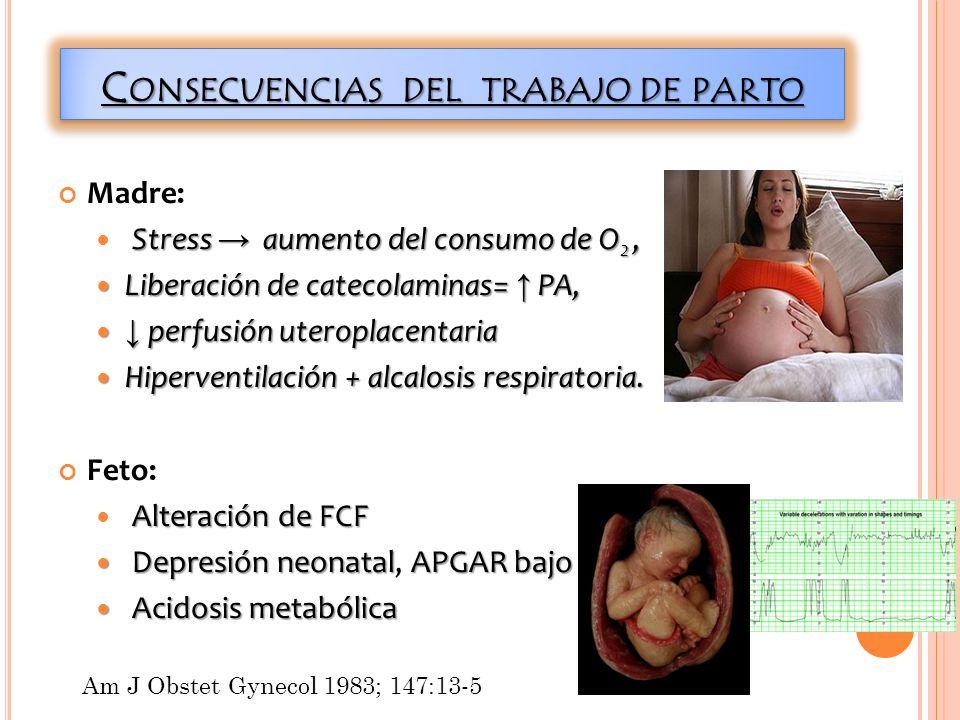 Consecuencias del trabajo de parto