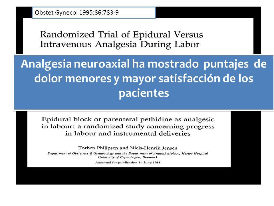 Obstet Gynecol 1995;86:783-9 Analgesia neuroaxial ha mostrado puntajes de dolor menores y mayor satisfacción de los pacientes.