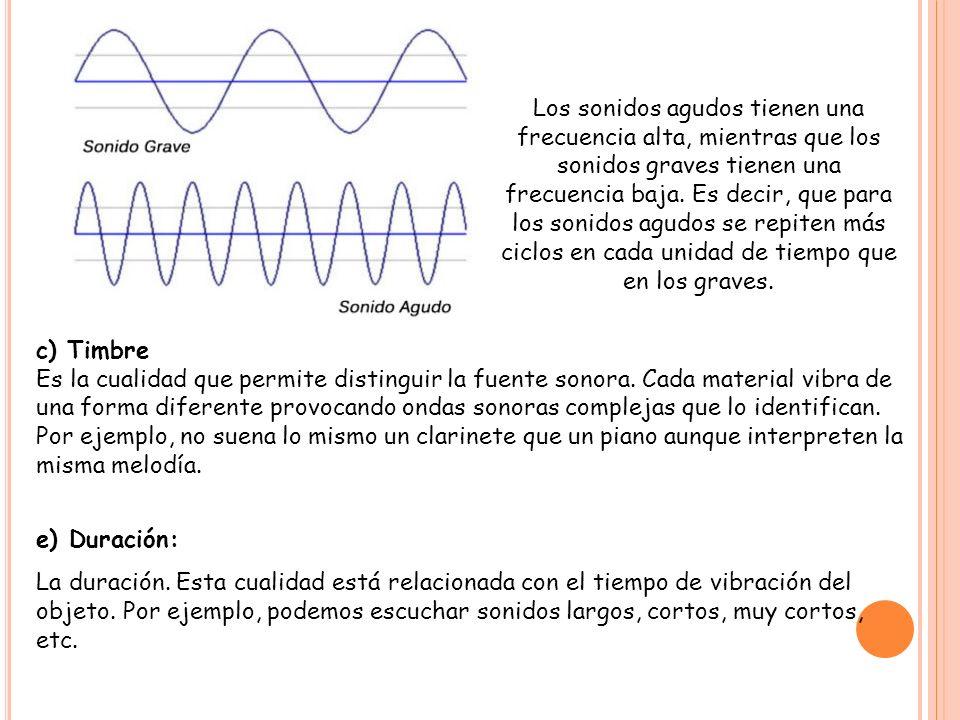 Los sonidos agudos tienen una frecuencia alta, mientras que los sonidos graves tienen una frecuencia baja. Es decir, que para los sonidos agudos se repiten más ciclos en cada unidad de tiempo que en los graves.