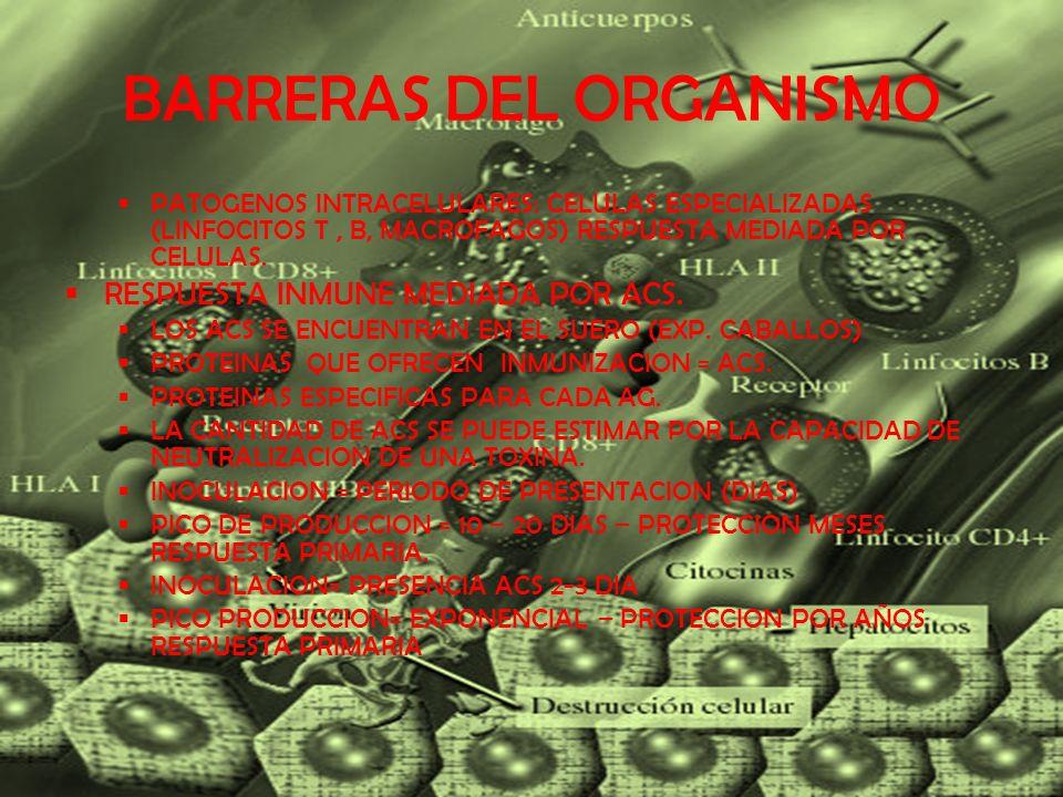BARRERAS DEL ORGANISMO