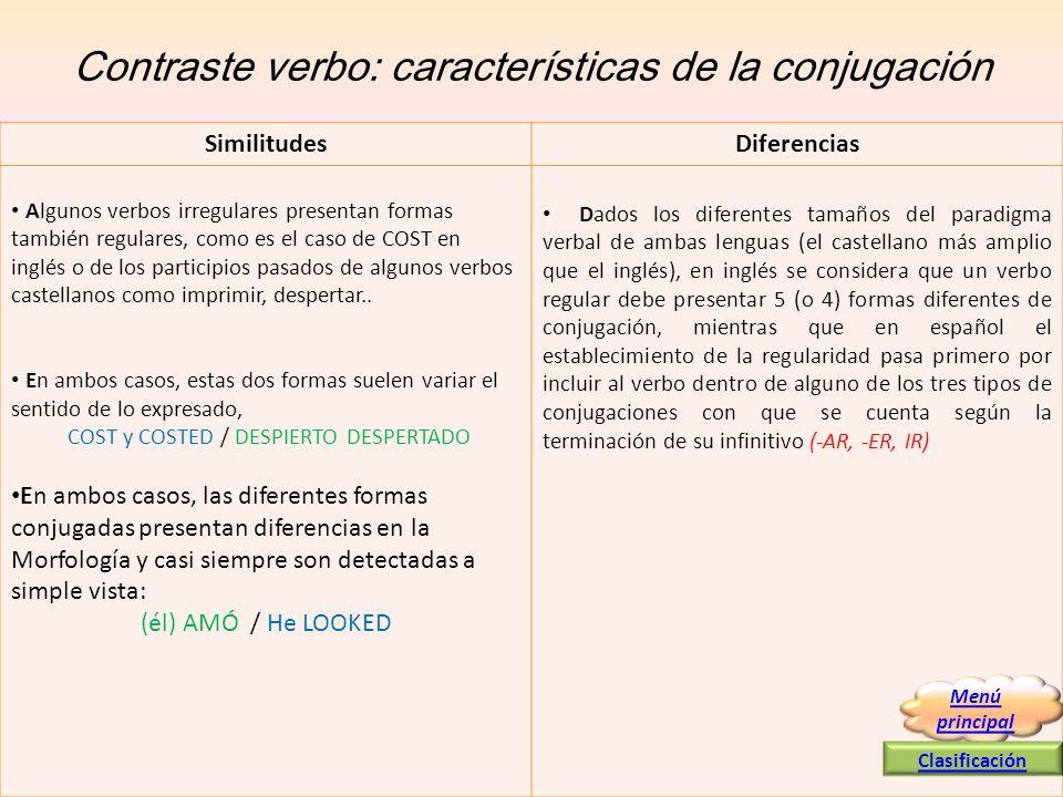 Contraste verbo: características de la conjugación