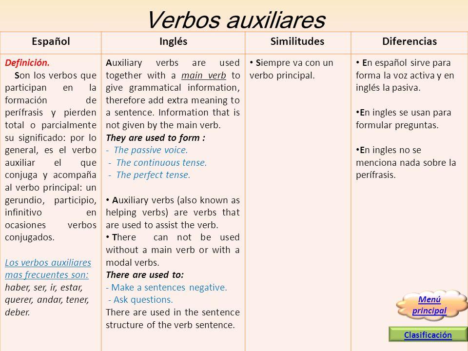 Verbos auxiliares Español Inglés Similitudes Diferencias Definición.