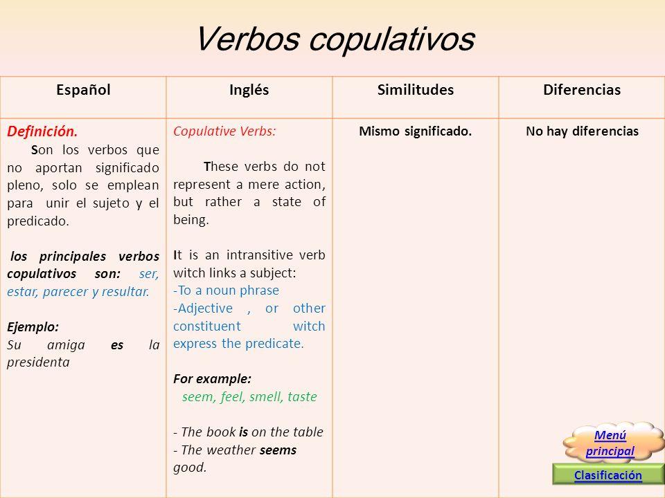 Verbos copulativos Español Inglés Similitudes Diferencias Definición.