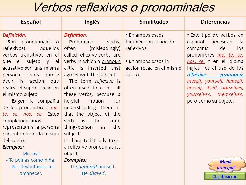 Verbos reflexivos o pronominales