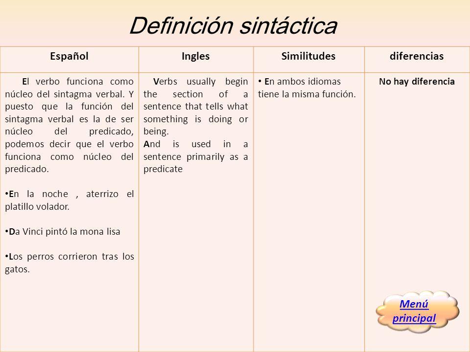 Definición sintáctica
