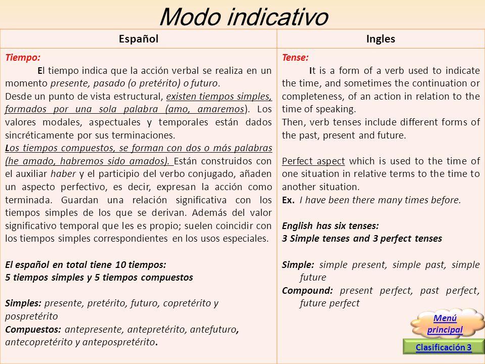 Modo indicativo Español Ingles Tiempo: