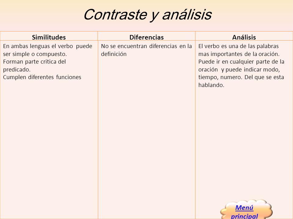 Contraste y análisis Similitudes Diferencias Análisis Menú principal