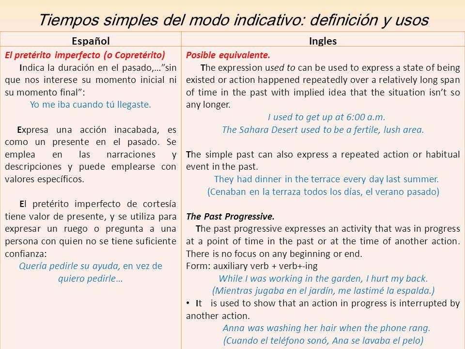 Tiempos simples del modo indicativo: definición y usos