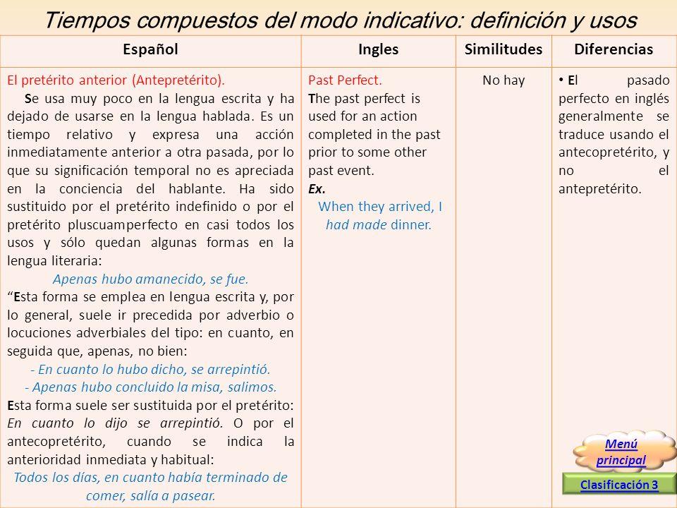 Tiempos compuestos del modo indicativo: definición y usos