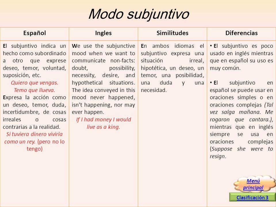 Modo subjuntivo Español Ingles Similitudes Diferencias
