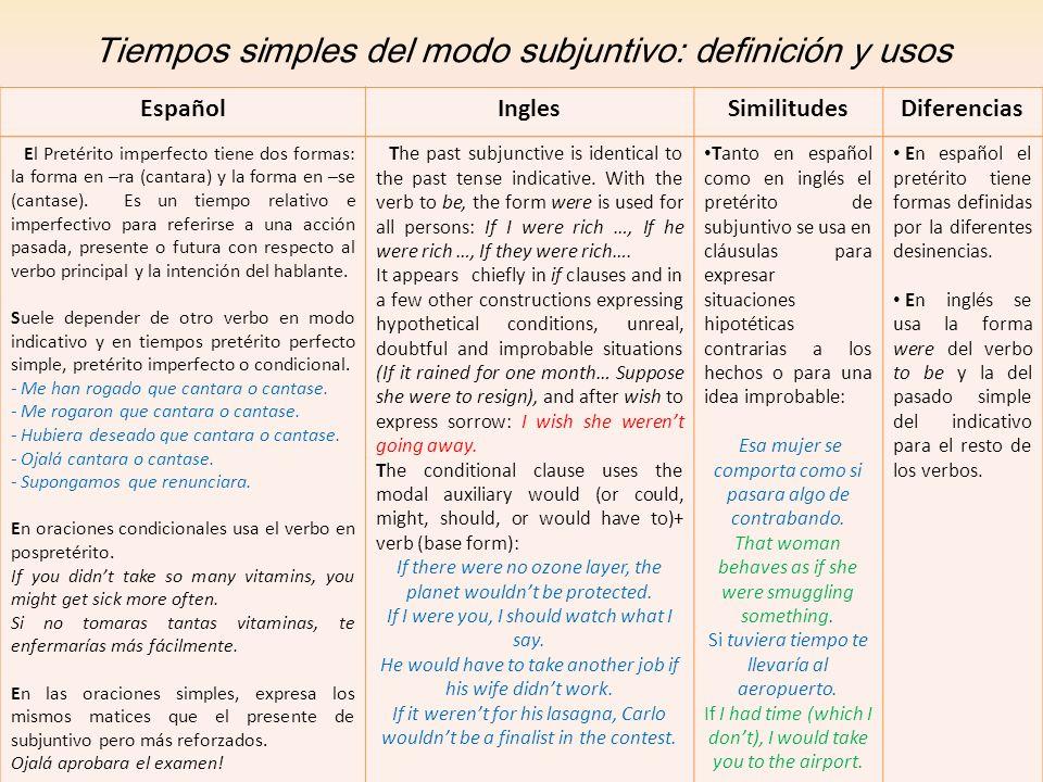 Tiempos simples del modo subjuntivo: definición y usos