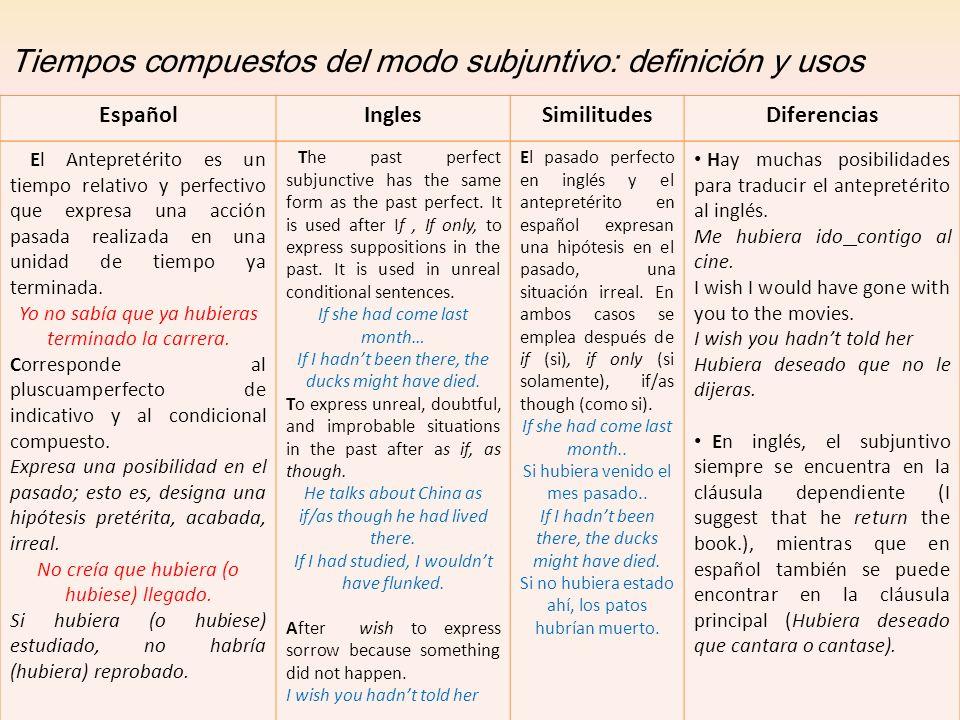 Tiempos compuestos del modo subjuntivo: definición y usos