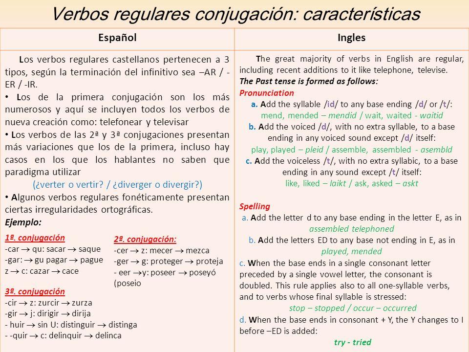 Verbos regulares conjugación: características