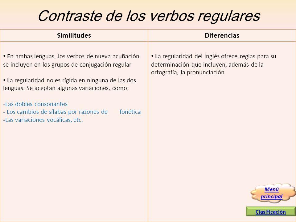 Contraste de los verbos regulares