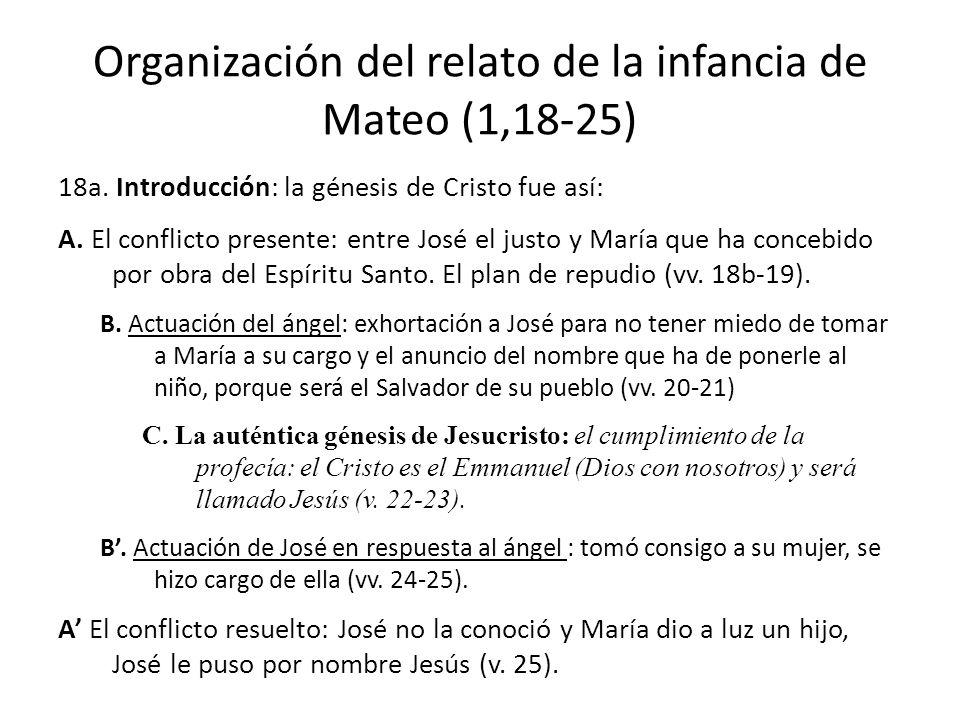 Organización del relato de la infancia de Mateo (1,18-25)