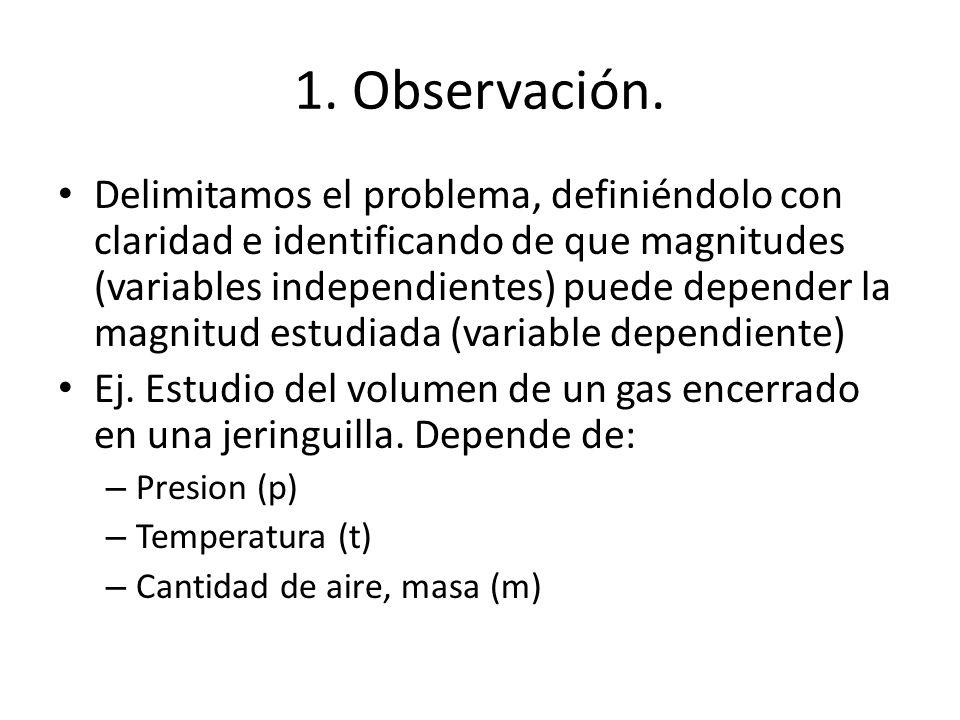 1. Observación.