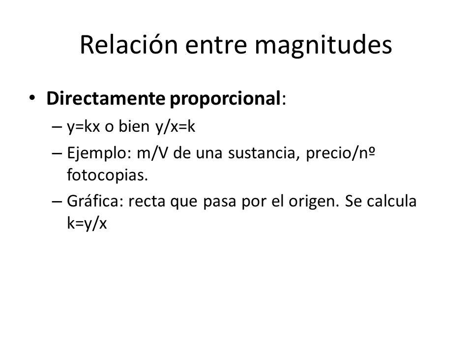Relación entre magnitudes